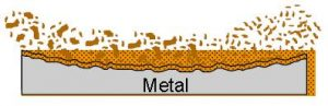 image of metal
