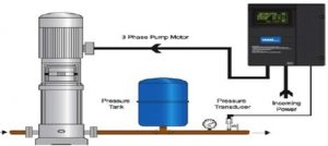 Image of pump system with VFD