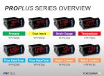 Image of digital panel meter series
