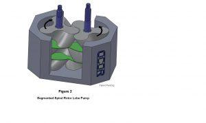 Figure 2 - OCOR Lobe Pump