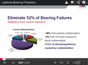 Labtecta bearing protection
