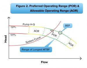 Reliability_POR_and_AOR