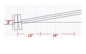 angular misalignment tutorial