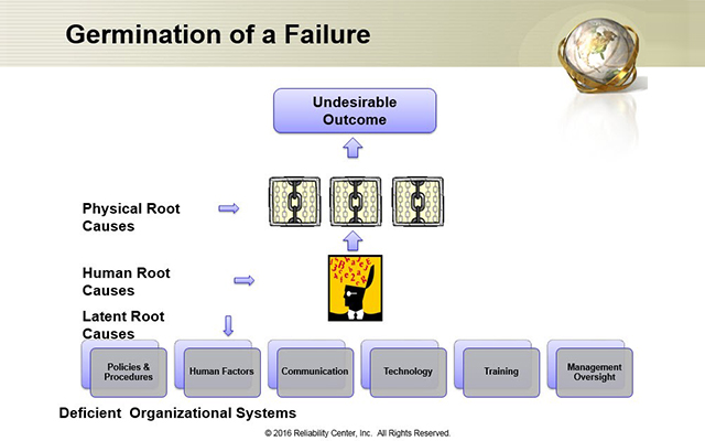 Effective Root Cause Analysis Means Accepting We Could Be Part of the Problem