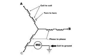 ATP Ohmmeter