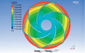 Figure 1. Pressure distribution in the main shroud of the impeller used in the previous model EVM