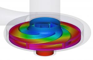 CFturbo Radial Pump CFD-Simulation Software