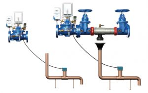 (Left) Option for Automated shutdown for use with any RPZ backflow preventer; (Right) Option for Backflow preventor with automated flood protection shutdown valve