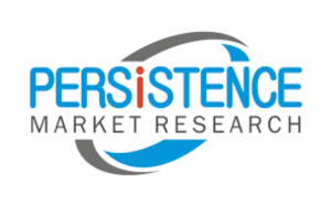 Persistence market research End-Use Industries