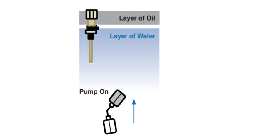 IFS Oil Minder How it works Fig 1