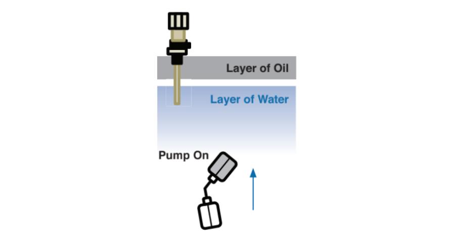 IFS Oil Minder How it works Fig 2