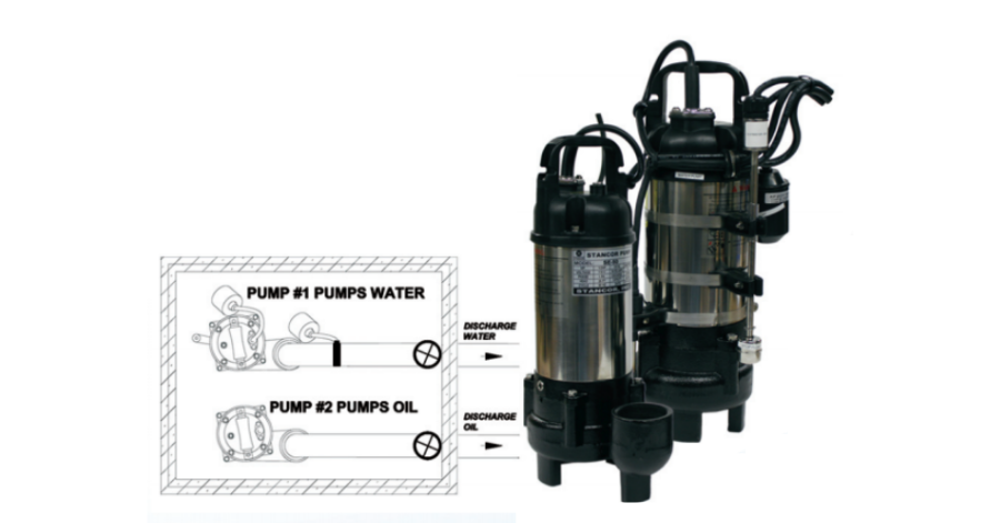 IFS two separate pumps