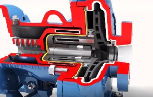 Flowserve Innomag mag drive pump