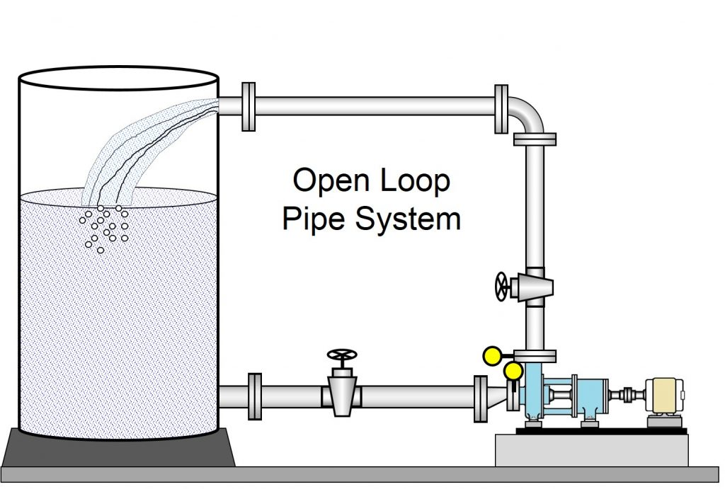 The Pump Guy What Causes Process Pumps to Become Problematic Pic #2