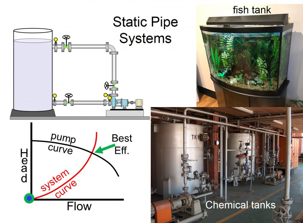 """""""Pipe Systems"""" the Pump Guy® Pic #6"""