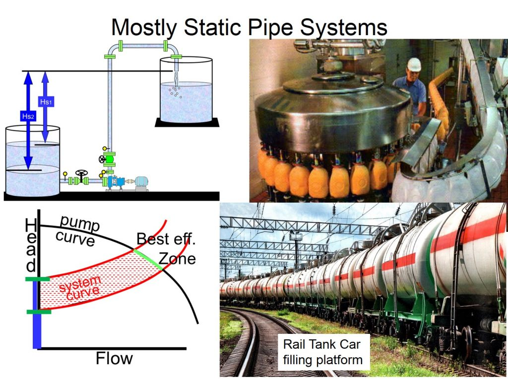 """""""Pipe Systems"""" the Pump Guy® Pic #7"""