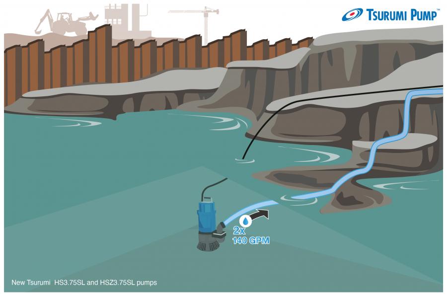 Tsurumi increases flow capacity