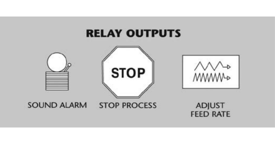 Load Controls Relay Output