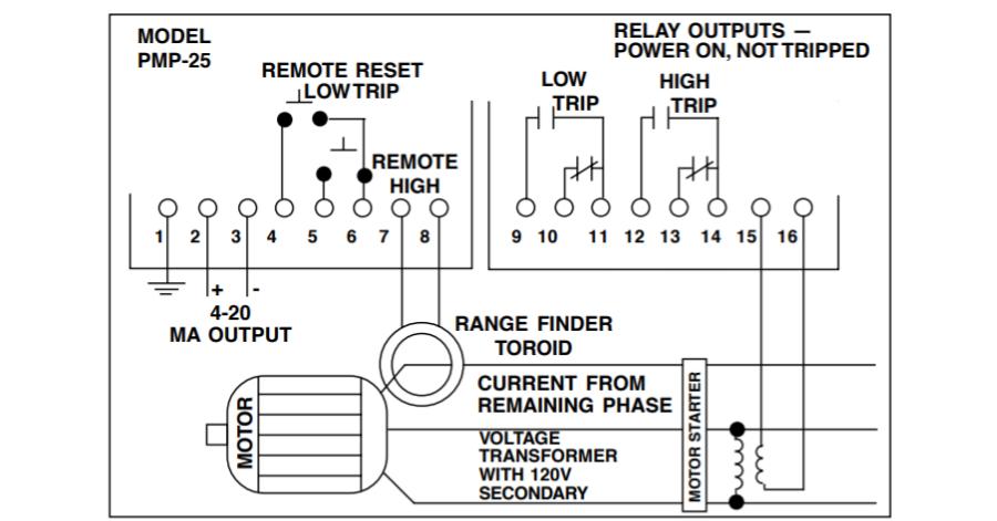Load Controls Voltage