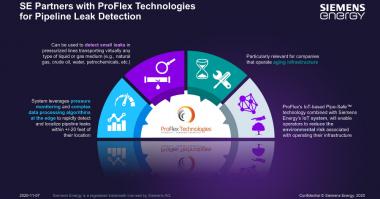 Siemens Energy ProFlex Technologies