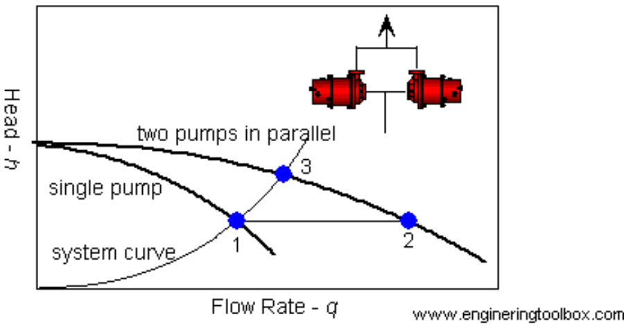 Theory Bites_ Pumps In Parallel