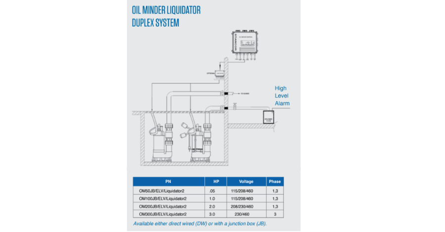 IFS Elevator Sump Pump Selection Criteria Oil Minder Duplex System