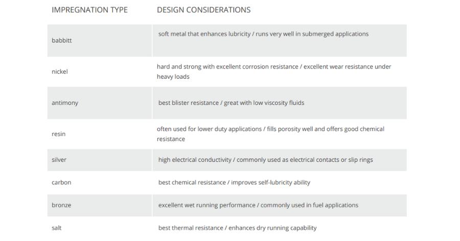 Metcar Carbon graphite design considerations