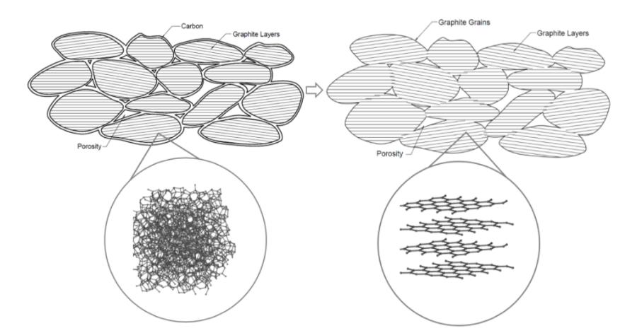Metcar Plain carbon graphite