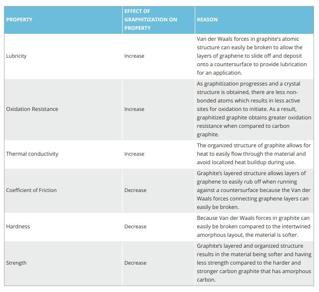 Metcar table 1