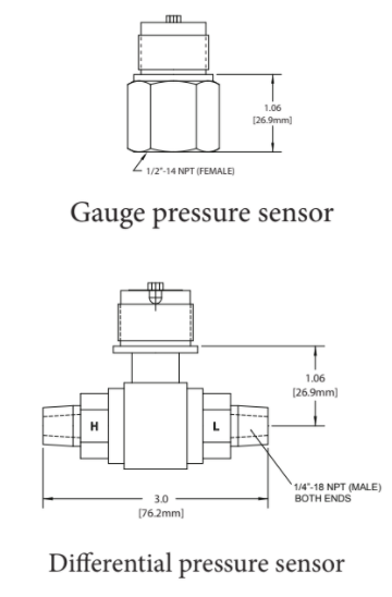 UE Pressure Sensors – Piezo-resistive strain gage