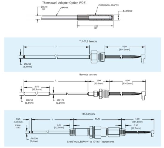 UE Temperature Sensors – 100 Ω Platinum RTD