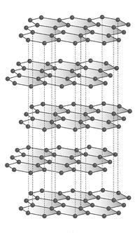 Metcar Figure 2.Graphite hexagonal crystalline atomic structure