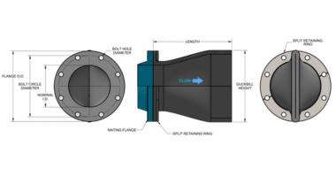 Proco How Check valves work