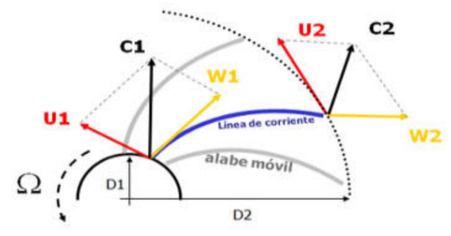 Theory Bites_ Velocity Triangles