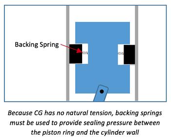 Metcar piston pump diagram