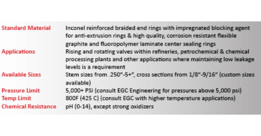 EGC Introduces Low-friction, Reduced Torque Fugitive Emission Packing Set