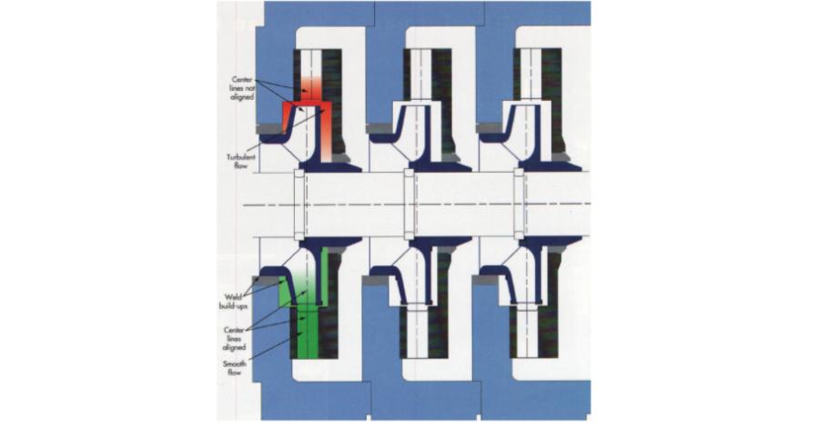 Graphalloy Eliminate pump failures