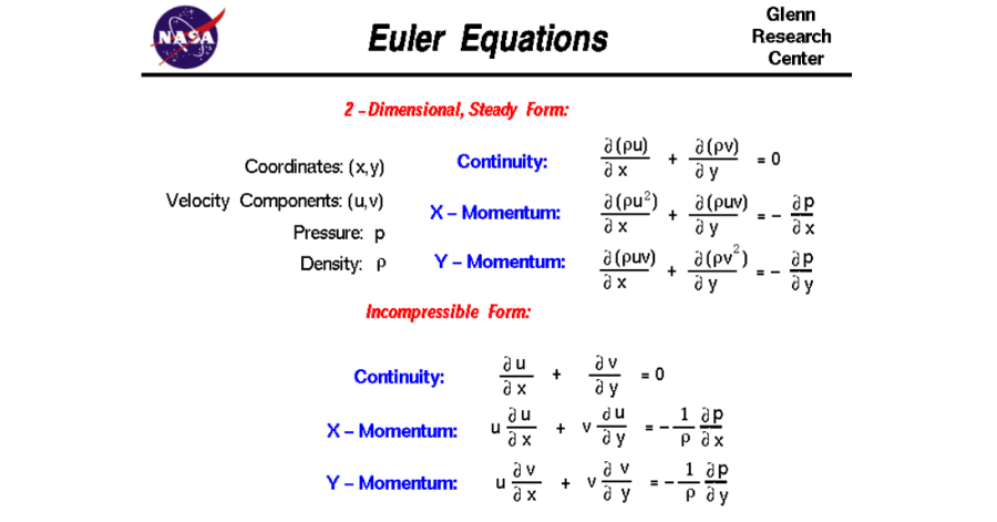 Theory Bites Euler Equations