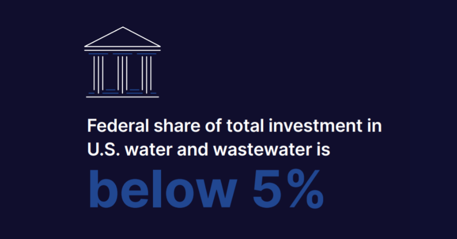 America's Water Infrastructure Investing & Building for the Future (2)