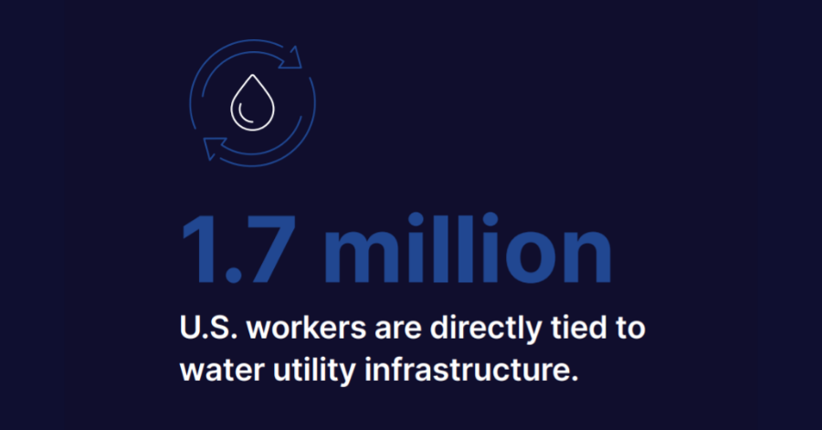 America's Water Infrastructure Investing & Building for the Future (4)
