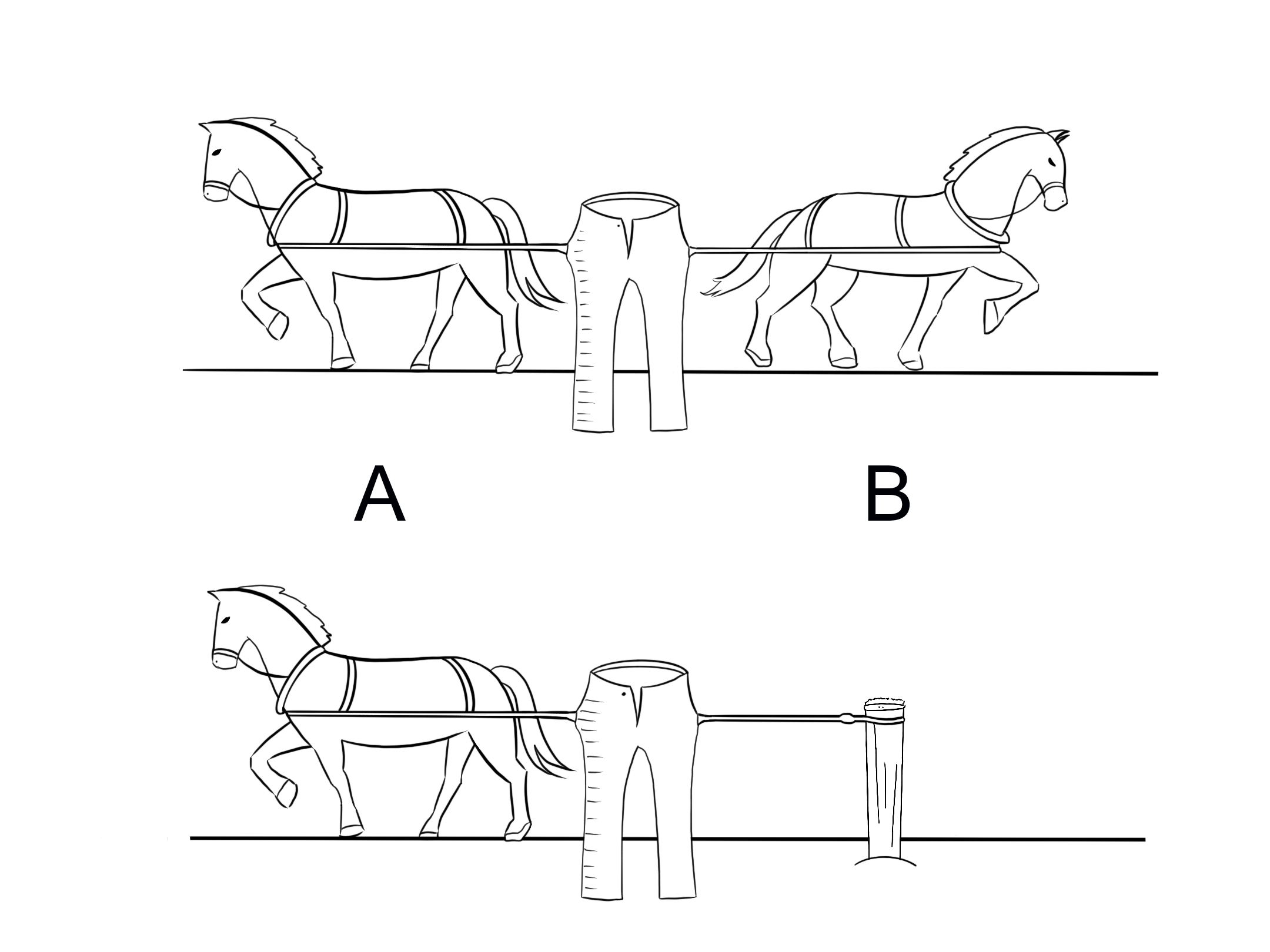 An Engineer's View of the Two Horse Brand Figure 2. Diagram of two horses versus one horse