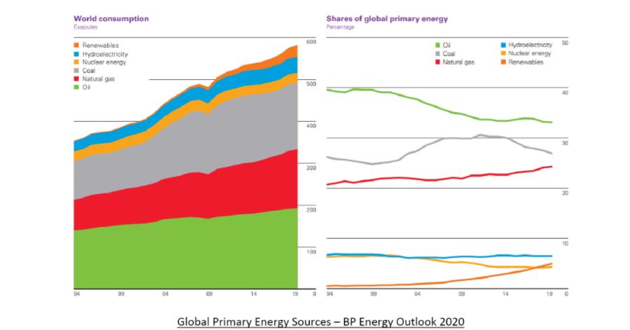Demystifying Hydrogen Economy