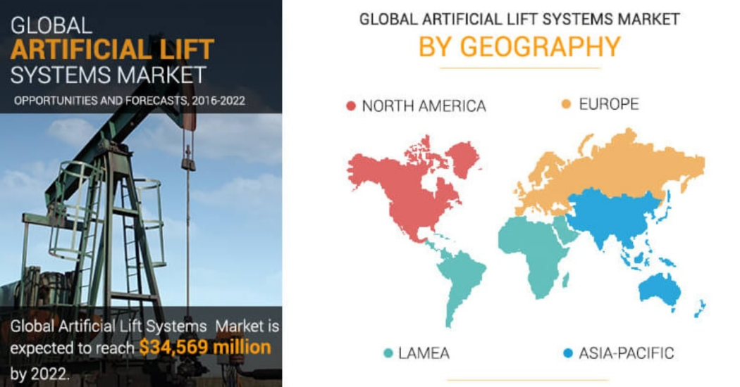 Artificial Lift System Market Expected to Cross $34,569 Million by 2022