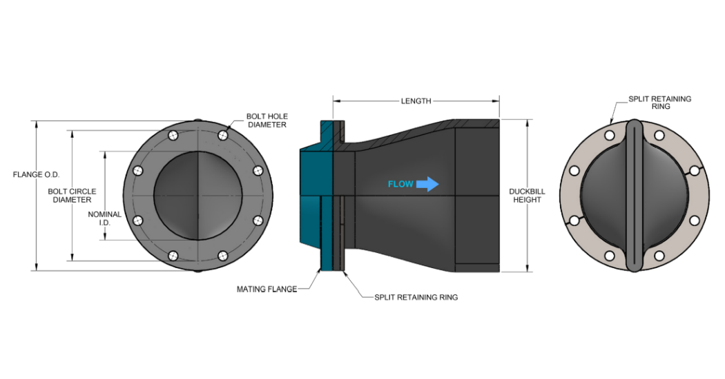 Proco Rubber Check Valves Offers Many Benefits For Processing Harsh Fluids (1)