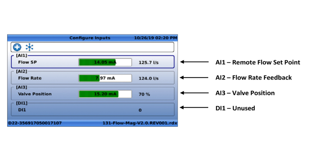 Cla-val Managing Calm Networks (4)