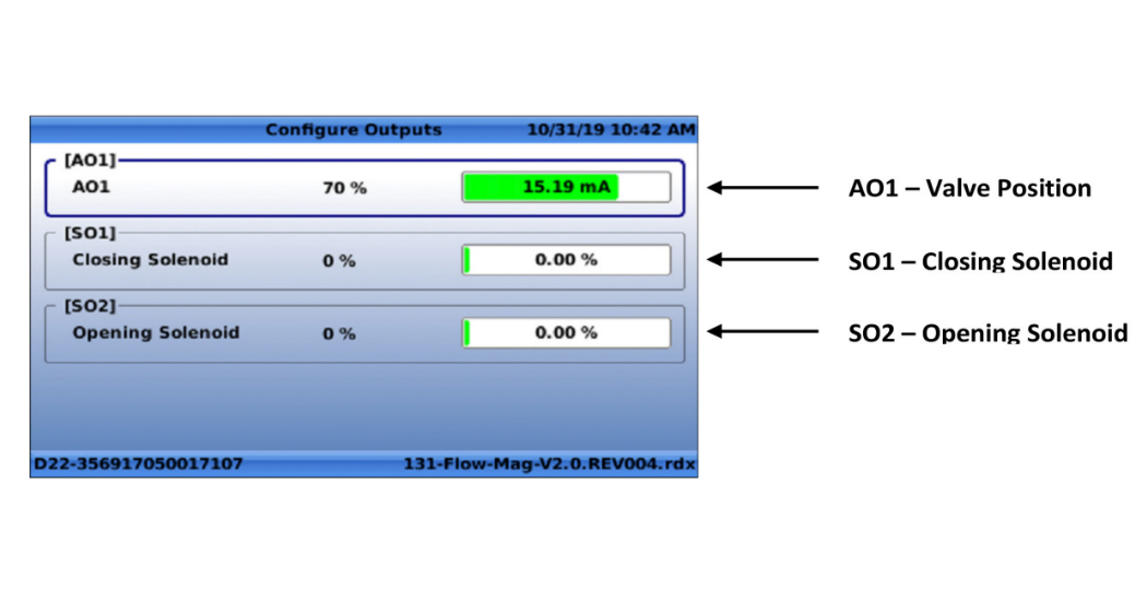Cla-val Managing Calm Networks (7)